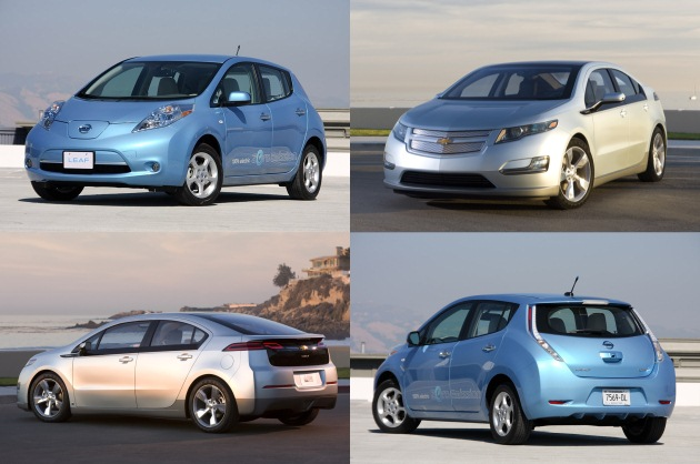 Global Warming Oportunity For Electric Cars