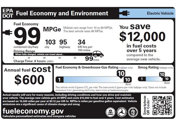 New-EPA-Car-EV-Window-Sticker-sample-big