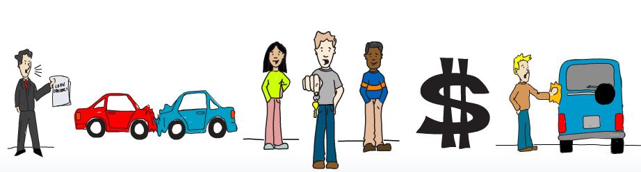 Cartoon snapshot from PureCars video