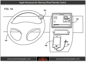 remote control for handheld and in-dash technological gadgets