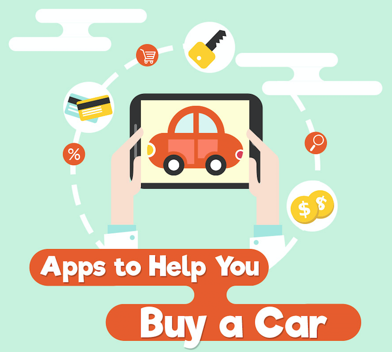 Smartphone Apps to Help You Shop for a New Car