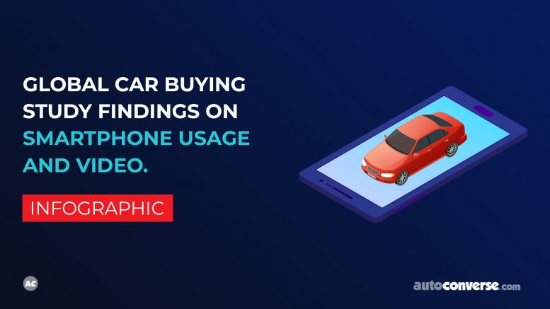 AdColony Global Car Buying Study and Infographic