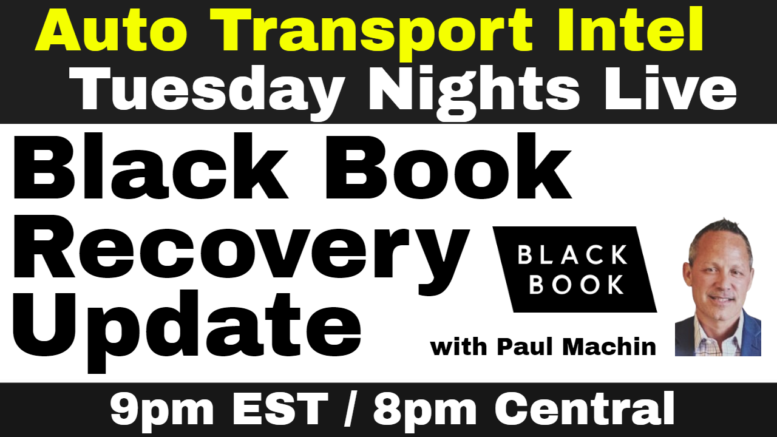 Black Book Recovery Update: Auto Repossession, Used Car Inventory News