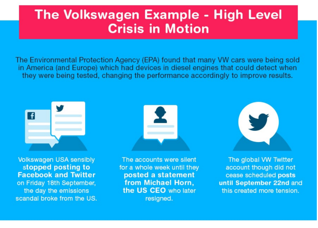 vw high level crisis in motion
